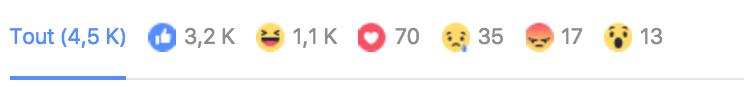 les réactions Facebook
