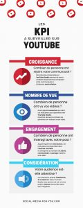 Infographie reprenant les points principaux de l'article