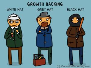 Illustration des 3 types de techniques de growth hacking