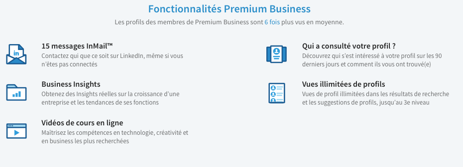 forfait premium business plus de linkedin