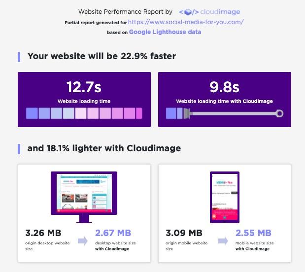 cloudimage rapport d'analyse et performance